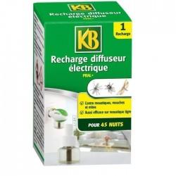 KB - Recharge Diffuseur Electrique - 35 ml